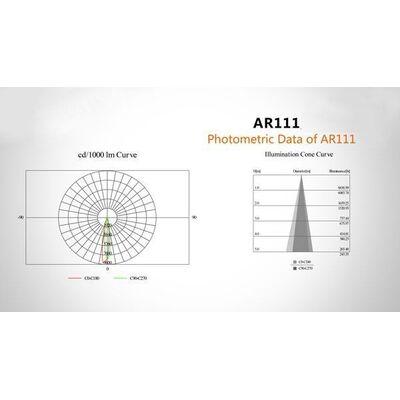 Λάμπα Led AR111 15W Θερμό 2700K 230V Dimmable