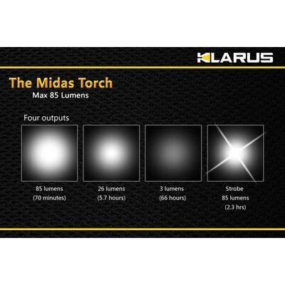Klarus MiX6Au 85 Lumens
